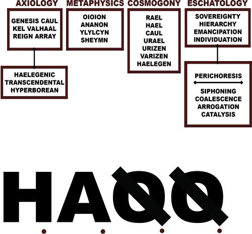 Liturgy -H.a.q.q.